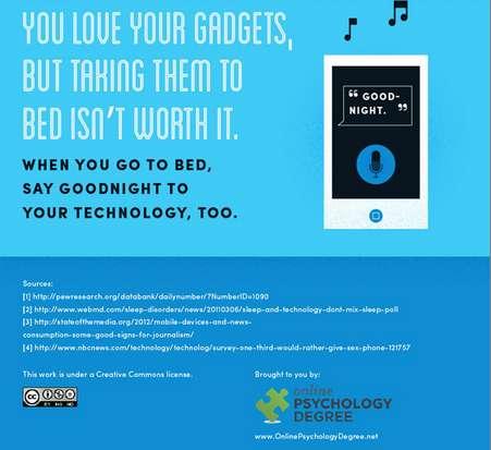 Sleep Depriving Gadget Infographics