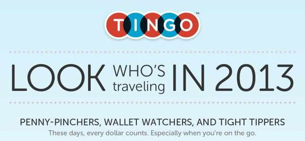 Penny-Pinching Travel Habits