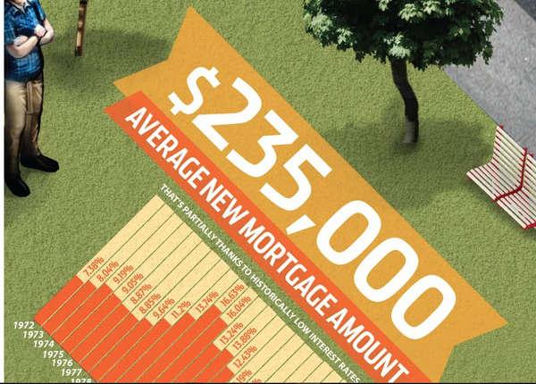 Money Monitoring Infographics