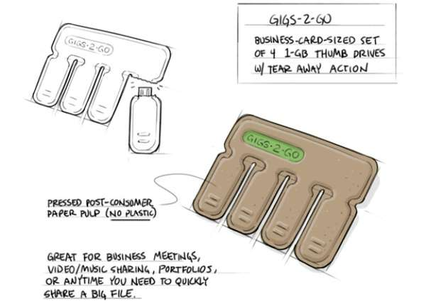 Tear-and-Share Flash Drives
