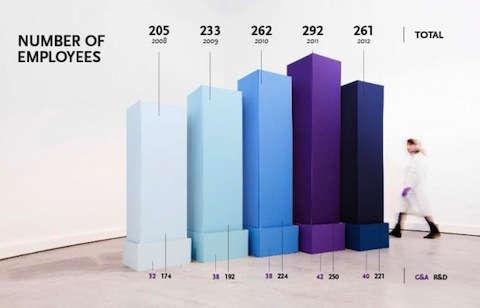 Huge 3D Infographics