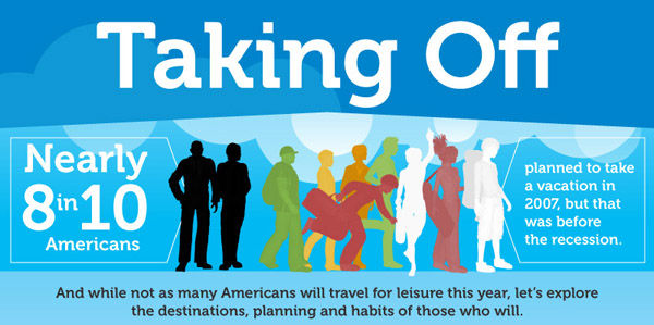 Distracted Traveling Infographic